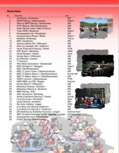 GTS Starterliste Wackersdorf